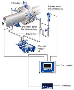 9.-Advanced-Utility-Metering